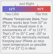 iPhone Temperature Zone