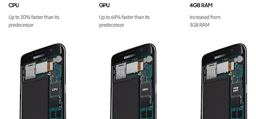 Samsung Galaxy S7 Edge Qualcomm 820 Quad Core